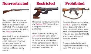 The Firearms Act is about licensing and registration, not confiscation. -- Former Justice Minister Anne McLellan, July 31, 1998.