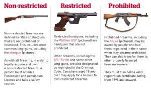 gun-types